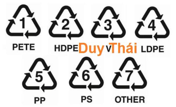 Ký hiệu pallet nhựa tái chế